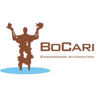 BoCari International B.V.